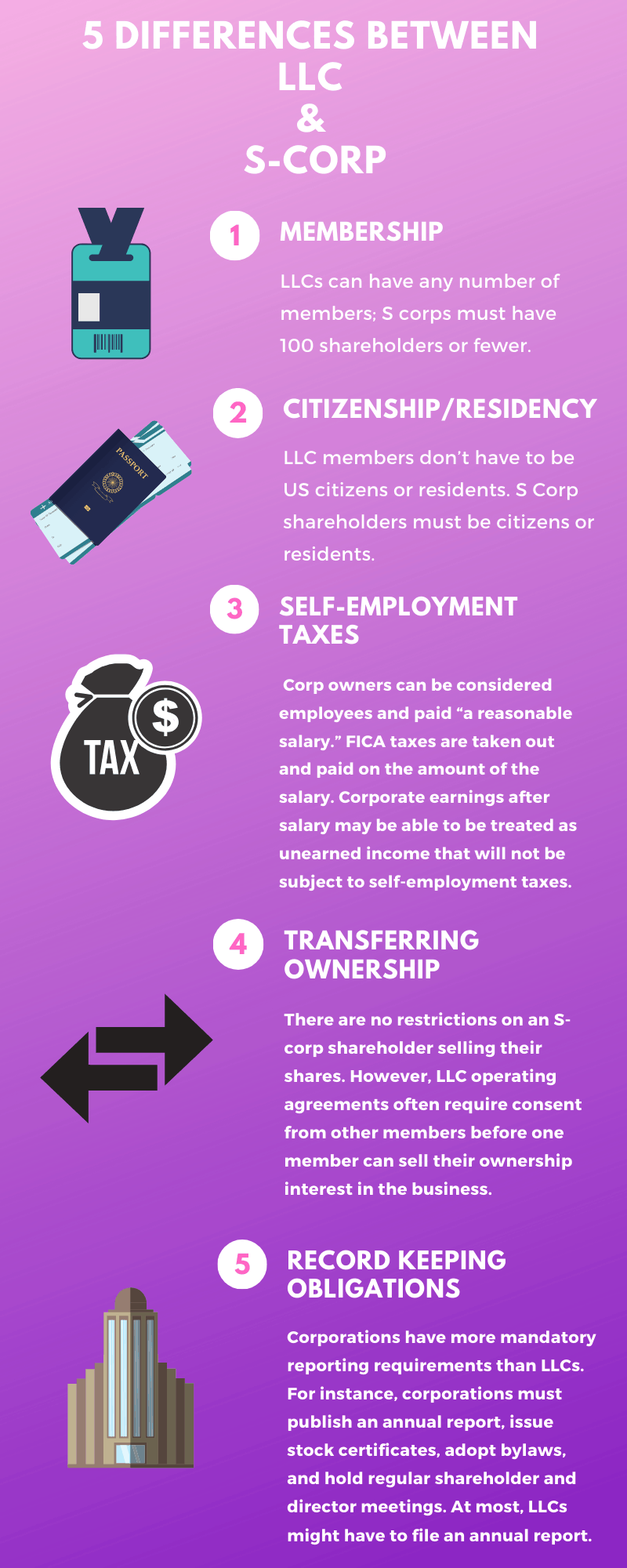 5-differences-between-llc-and-s-corp-infographic-attorney-inna-fershteyn-business-law-attorney-nyc