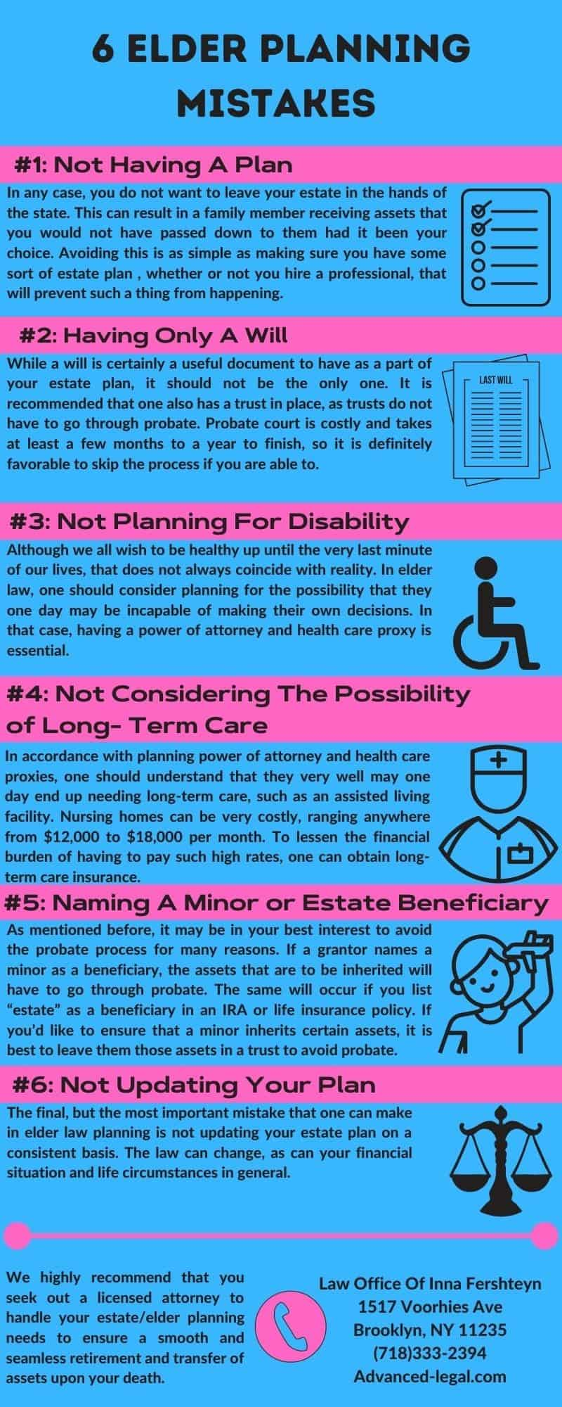 Elder care lawyer NYC elder law planning infographic