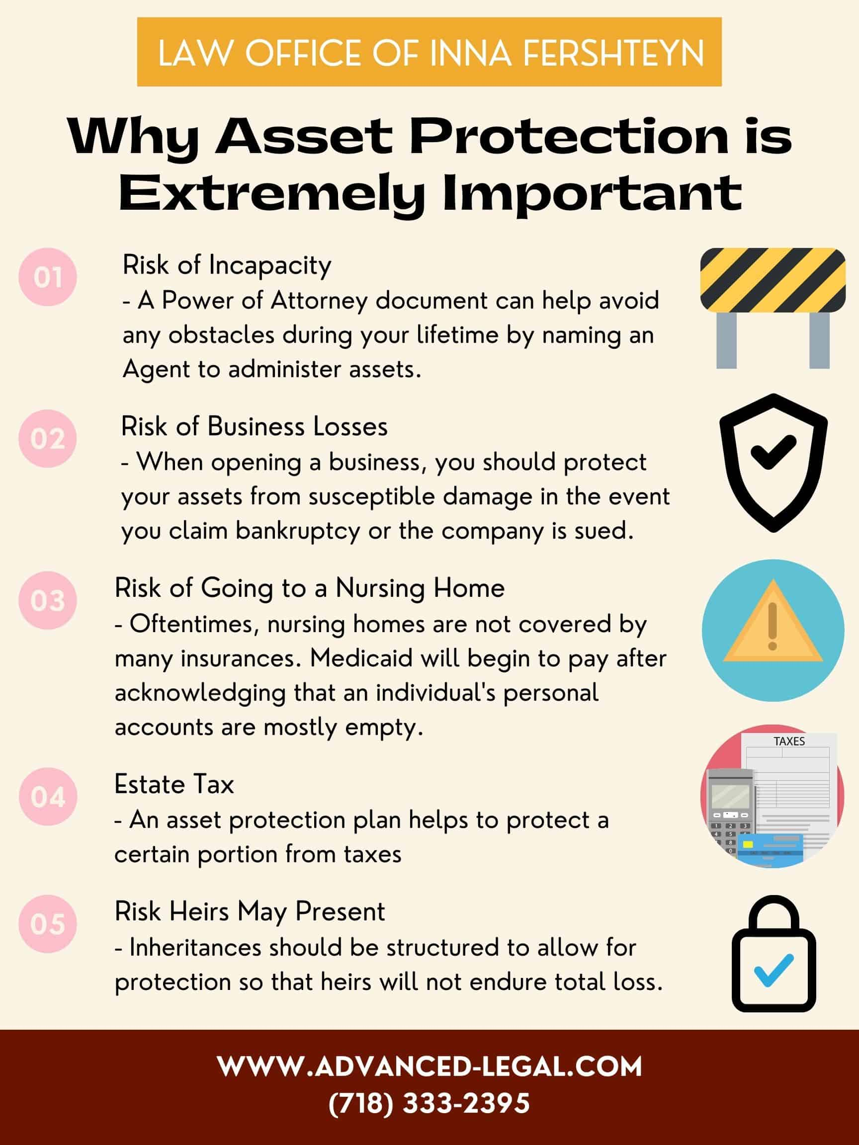 why asset protection is extremely important